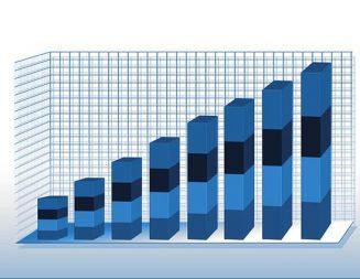 Central Coast Economic forecast looks to 2017