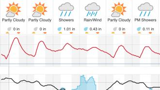 weather atascadero nov 26